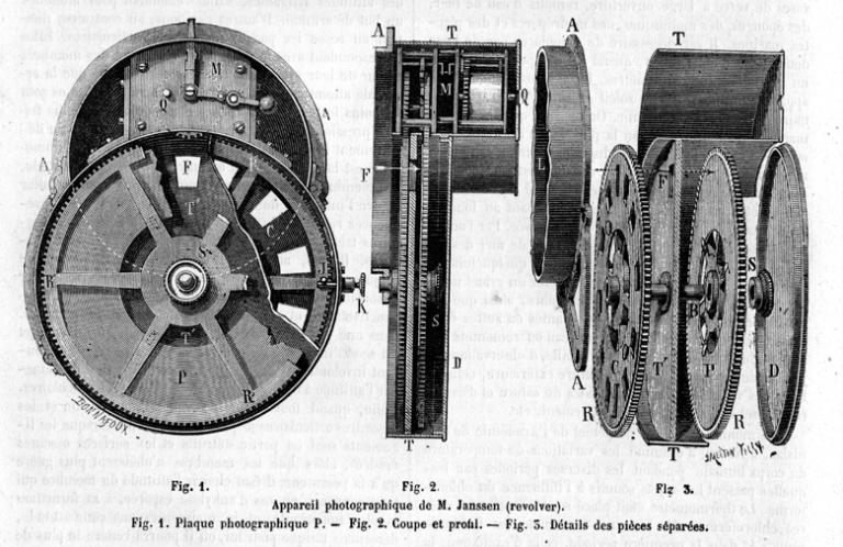 Exploded view of Janssen_s photographic revolver La Nature - vol. 3, 1875.